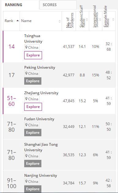 中国上榜大学.jpg