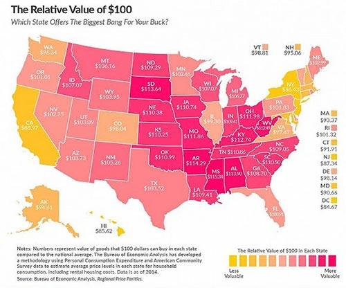 美国物价水平图
