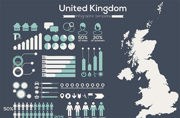 从2017出国留学海归数据,看英国留学新趋势!