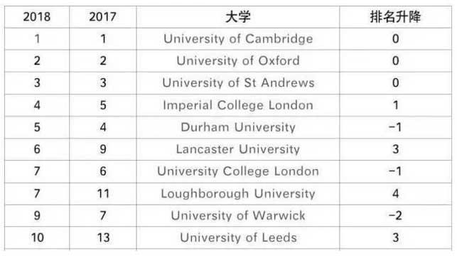 2018Good-University-Guide_01.jpg