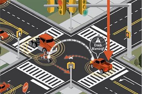 美国留学生活指南之交通规则篇