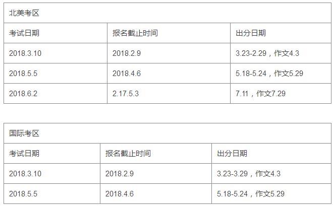 2018年5月sat考位信息_18.jpg