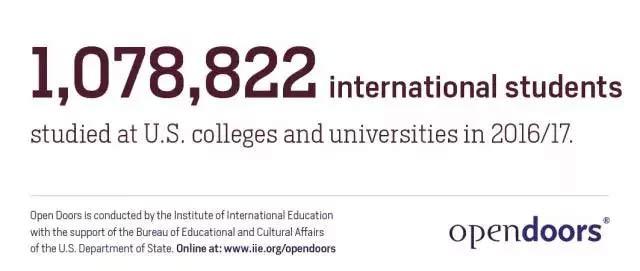 美国国际教育协会IIE发布最新数据:STEM等专业学生人数超过1/3