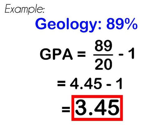 美国大学GPA算法有哪些?国内百分制如何换算?