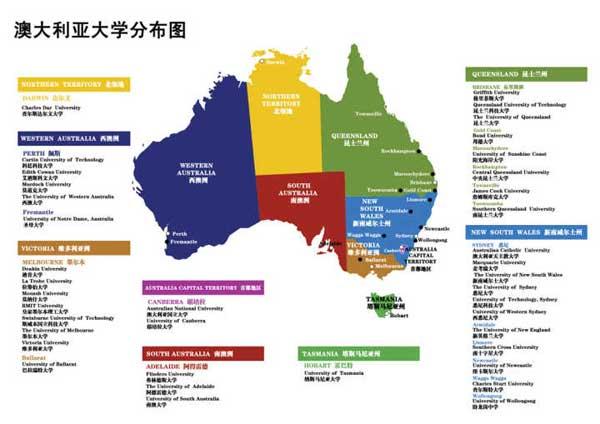 澳洲大学GPA一览