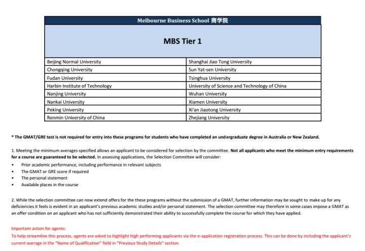 .墨尔本大学商科GPA成绩要求一览表