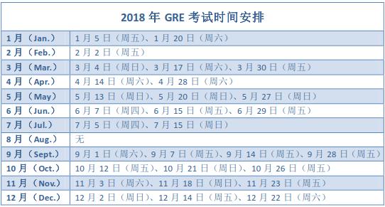 2018年GRE考试时间.png