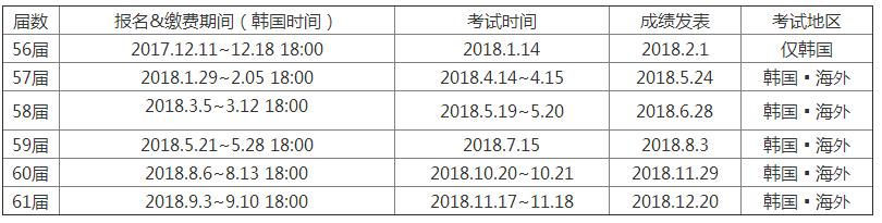 2018年韩语考试时间.png