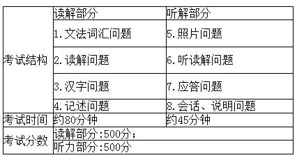 J-TEST考试A-D级.png