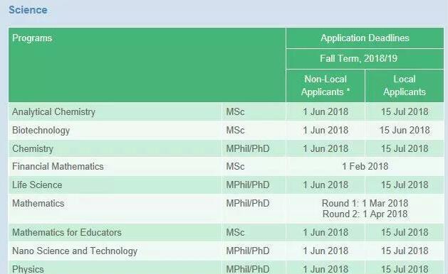 2018香港科技大学硕士申请截止日期.jpg