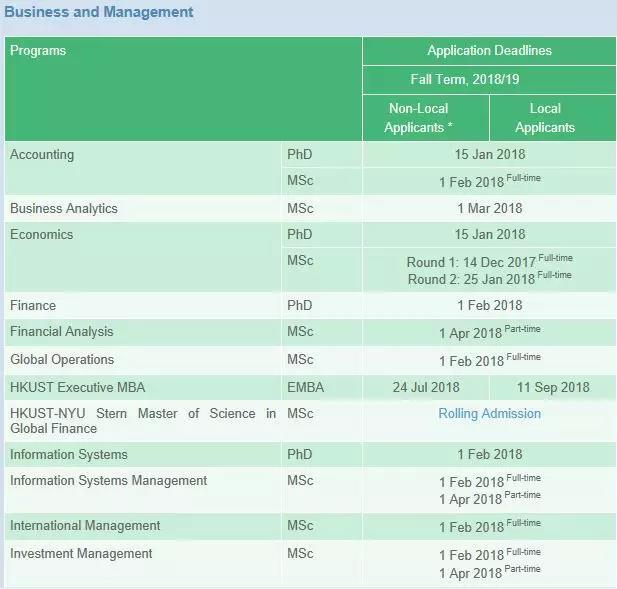 2018香港科技大学硕士申请截止日期02.jpg