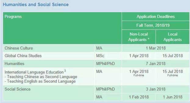 2018香港科技大学硕士申请截止日期03.jpg