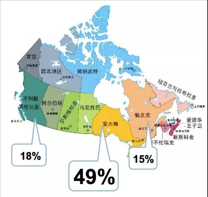 加拿大私校地区分布.jpg