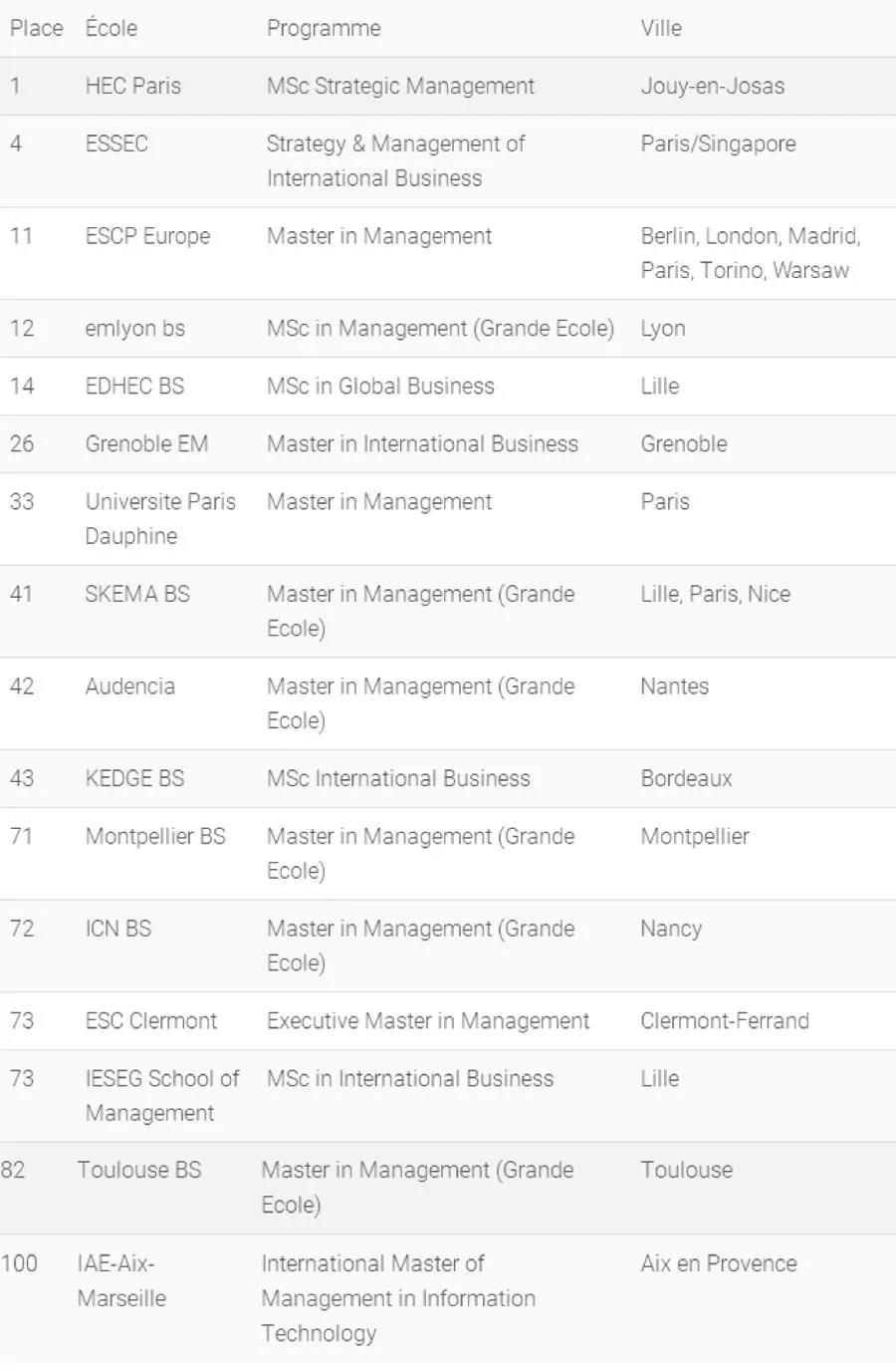 管理类硕士排名.jpg