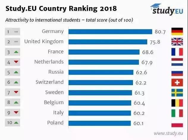 2018最佳留学国家.jpg