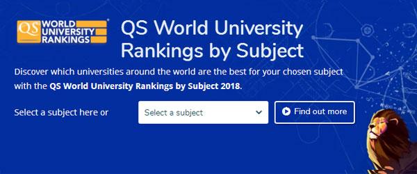 汇总!2018QS世界大学学科专业排名:五大学科48个专业排名(完整版)