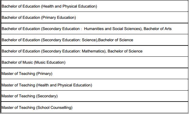 悉尼大学需提供PS的教育专业.png