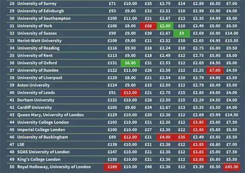 英国留学费用明细表2.jpeg