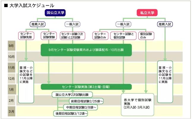 日本考试.jpg
