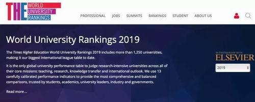 泰晤士2019年世界大学排名中,澳洲6所大学杀入前100!