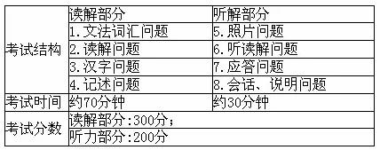 J.TEST考试.jpg