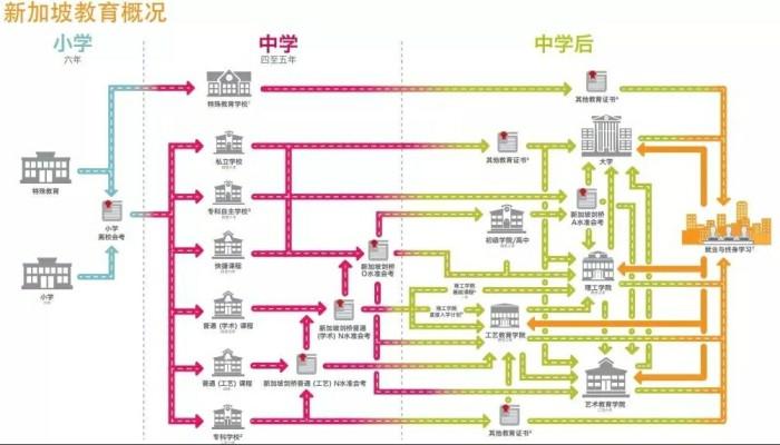 新加坡教育概况.jpg