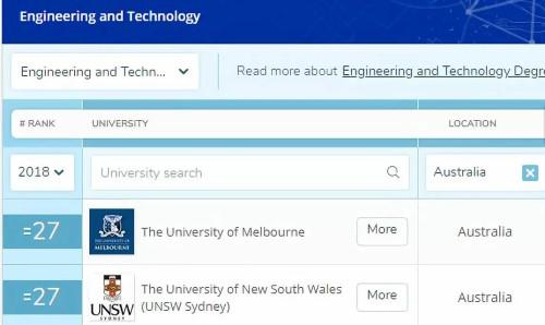 工程和科技领域.jpg