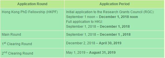 香港博士申請已開放,還不快上車!