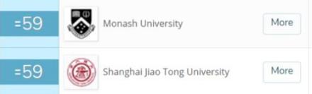 为什么大家都青睐于澳洲莫纳什大学?