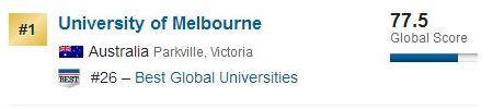 211院校申请墨尔本大学开始犯难,双非岂不是无望?