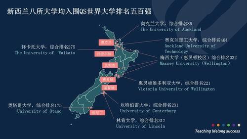 新西兰公立大学的优势专业详解
