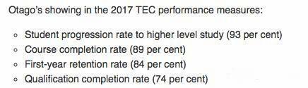 恭喜!新西兰奥塔哥大学再次荣登榜首,蝉联第一!