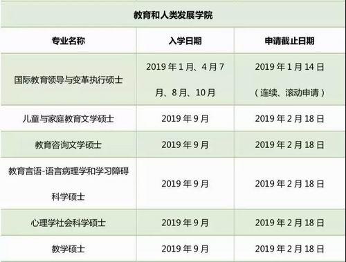 2019香港教育大学申请截止时间、专业、要求大盘点!
