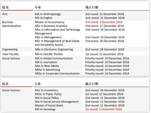 香港留学:香港高校12月就截止申请的专业汇总!