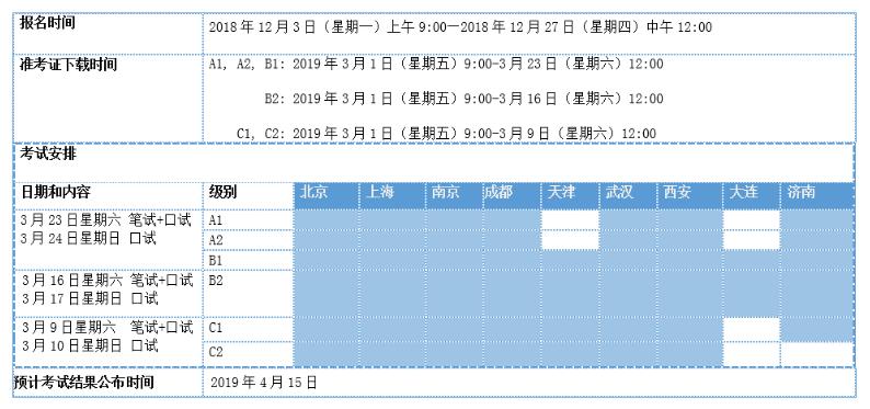 干货:盘点2019年港/澳/大陆法语考试时间