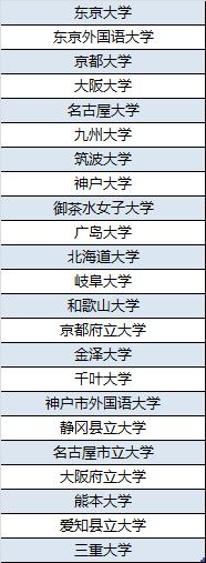 人文语言类专业.png