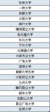 法学,经济商科等专业.png