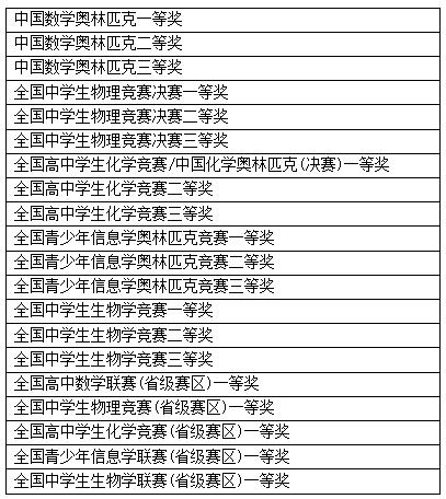 """2019年香港理工大学""""本科入学优惠政策""""本月底即将截止"""