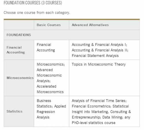 经济学人《2018年全球MBA》冠军:芝加哥大学Booth商学院,了解下不
