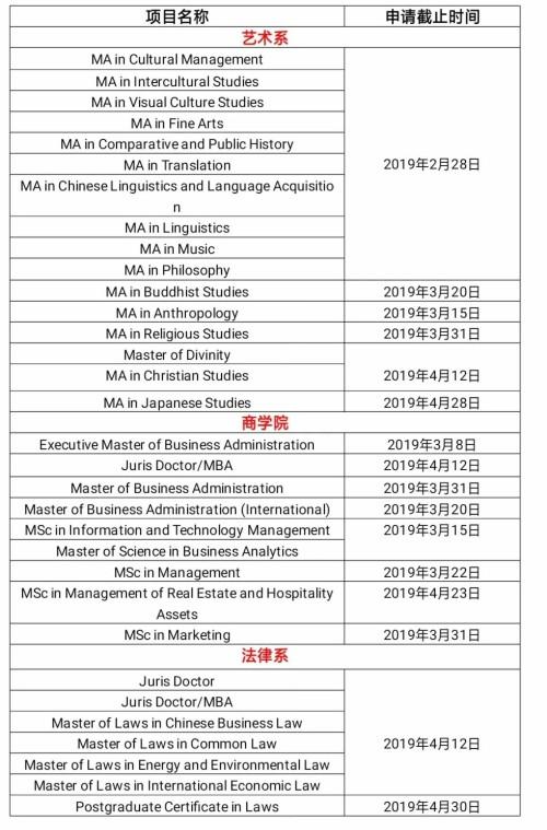 香港高校申请最后一轮专业截止时间表!拿走不谢,好好规划!