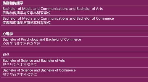 澳洲众多大学涨分,麦考瑞大学新增40+一年制硕士和双学位课程!