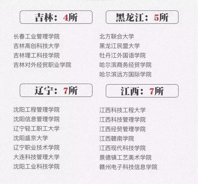 """中国邮电大学竟是野鸡大学?人民日报公布392所中国""""野鸡大学"""""""