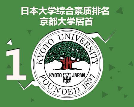 日本大学综合素质排名