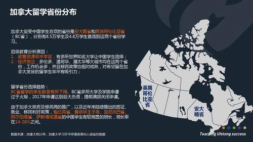 加拿大留学数据统计,中国留学生不再