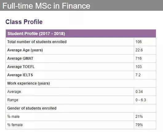 去香港读研究生,看看哪些专业最烧钱?