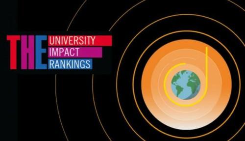 4月3日Times世界大学社会影响力排名出炉, 中国大陆仅上榜三所…