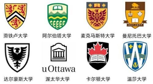 2019年加拿大大学评比:全能 or 偏科,择校该怎样选?