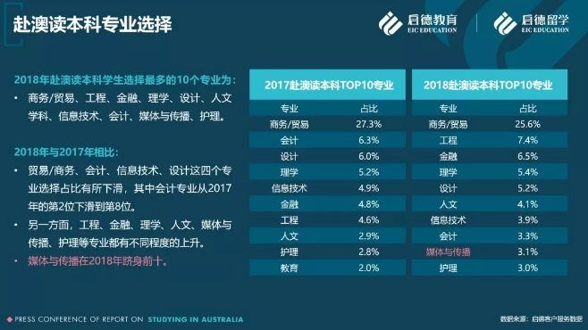 """2019年澳大利亚留学报告披露:澳洲最大核心竞争力竟是""""安全""""!"""