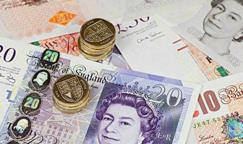 英国留学:保证金该存多少?多久?—问题集锦篇
