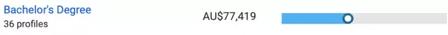 """哪些大学有""""钱途"""",且看澳洲这三校吸金能力!"""